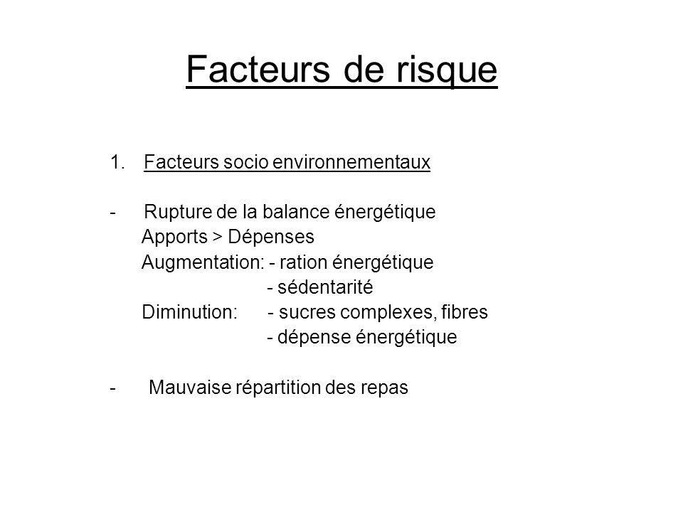 Facteurs de risque Facteurs socio environnementaux