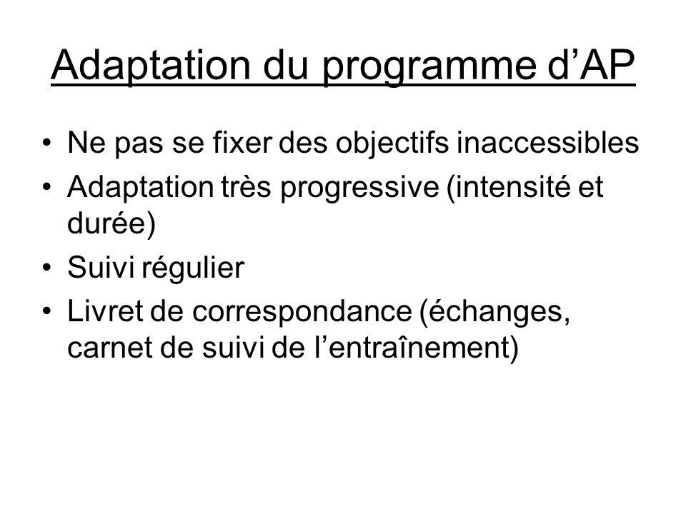 Adaptation du programme d'AP