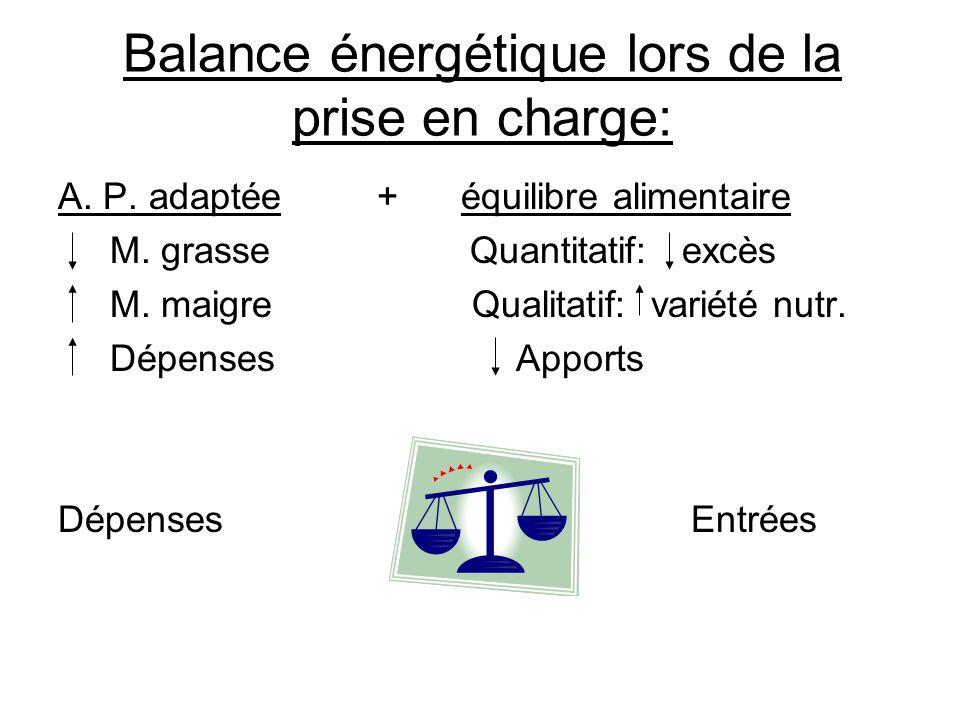 Balance énergétique lors de la prise en charge: