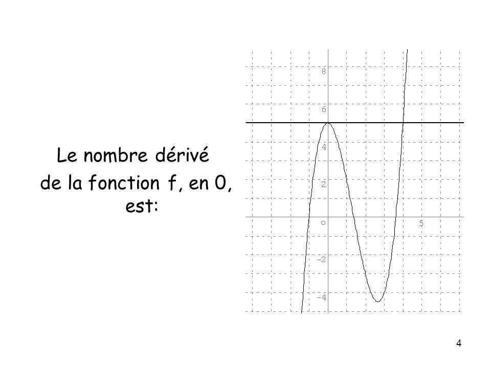 Le nombre dérivé de la fonction f, en 0, est: