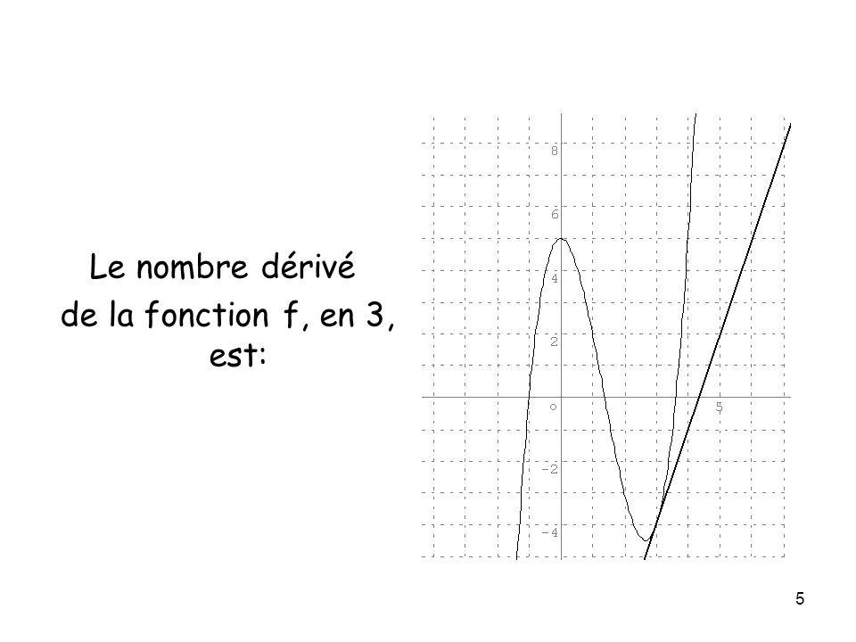 Le nombre dérivé de la fonction f, en 3, est: