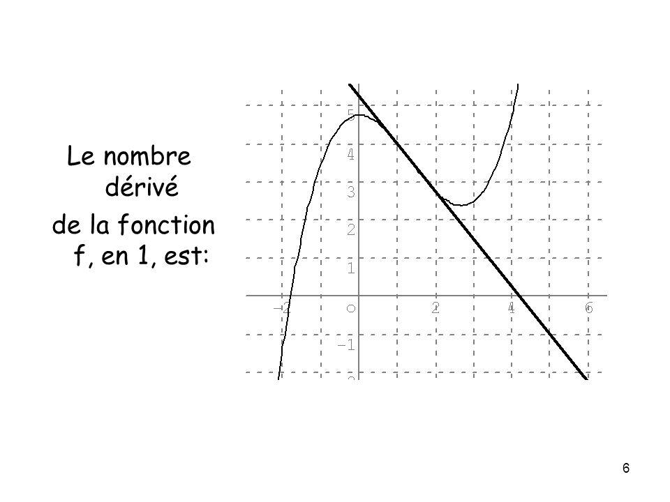 Le nombre dérivé de la fonction f, en 1, est: