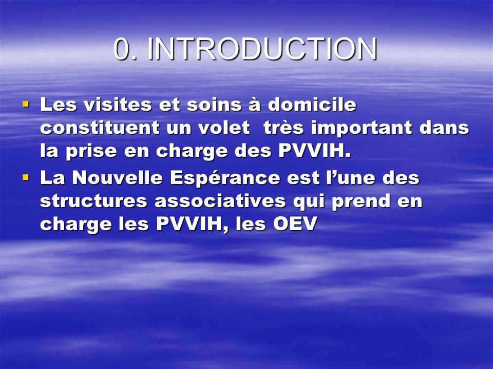 0. INTRODUCTION Les visites et soins à domicile constituent un volet très important dans la prise en charge des PVVIH.