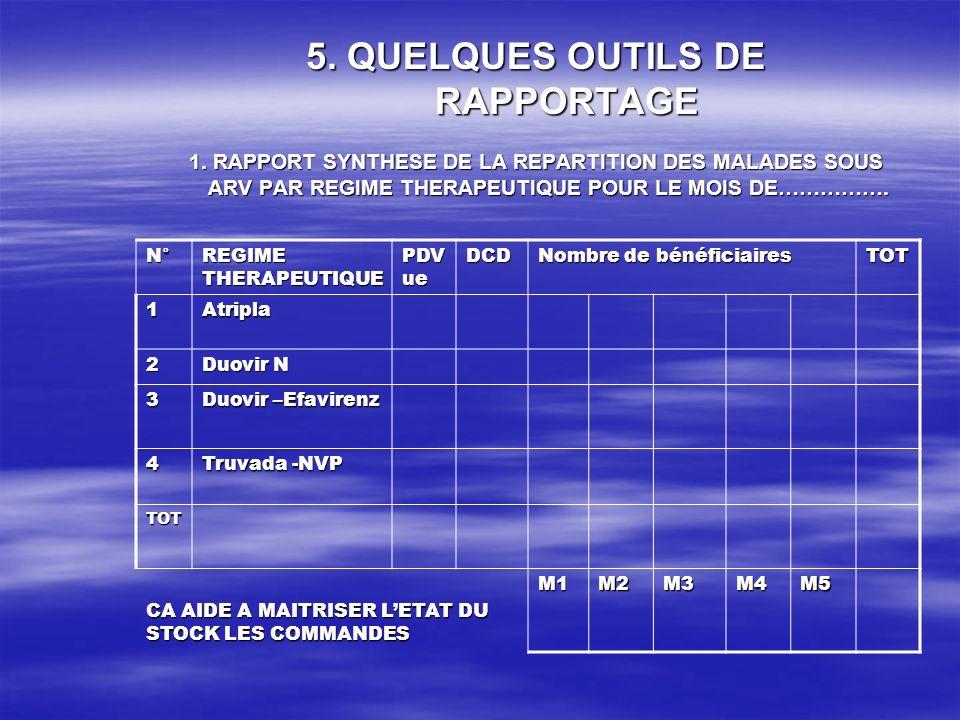 5. QUELQUES OUTILS DE RAPPORTAGE 1