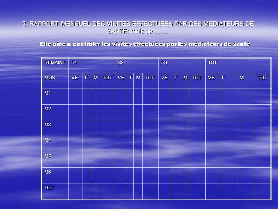 3. RAPPORT MENSUEL DES VISITES EFFECTUEES PAR DES MEDIATEURS DE SANTE: mois de ……..