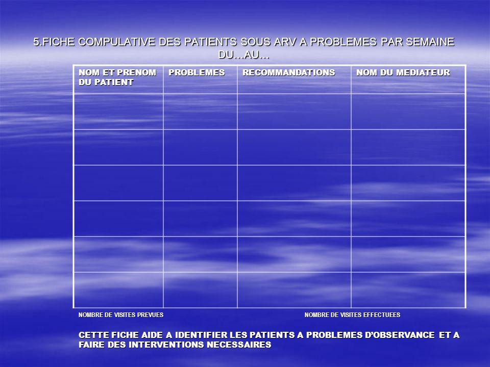 5.FICHE COMPULATIVE DES PATIENTS SOUS ARV A PROBLEMES PAR SEMAINE DU…AU…