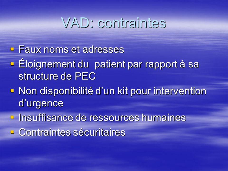 VAD: contraintes Faux noms et adresses