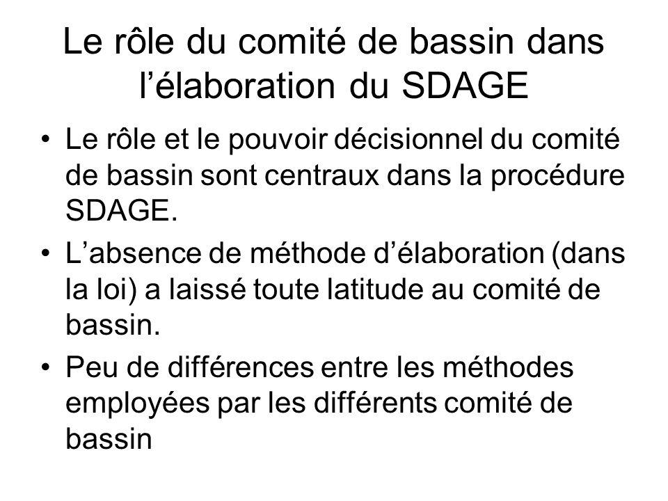 Le rôle du comité de bassin dans l'élaboration du SDAGE