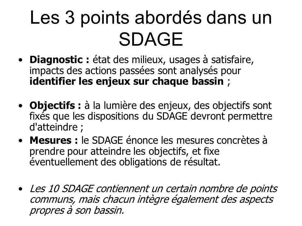 Les 3 points abordés dans un SDAGE
