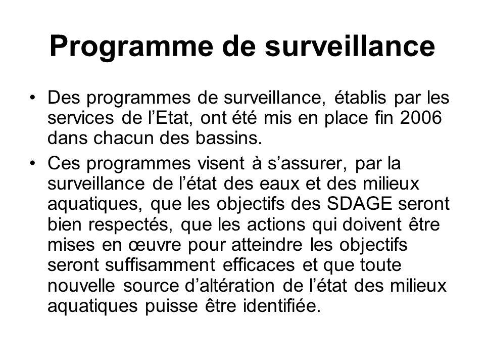 Programme de surveillance