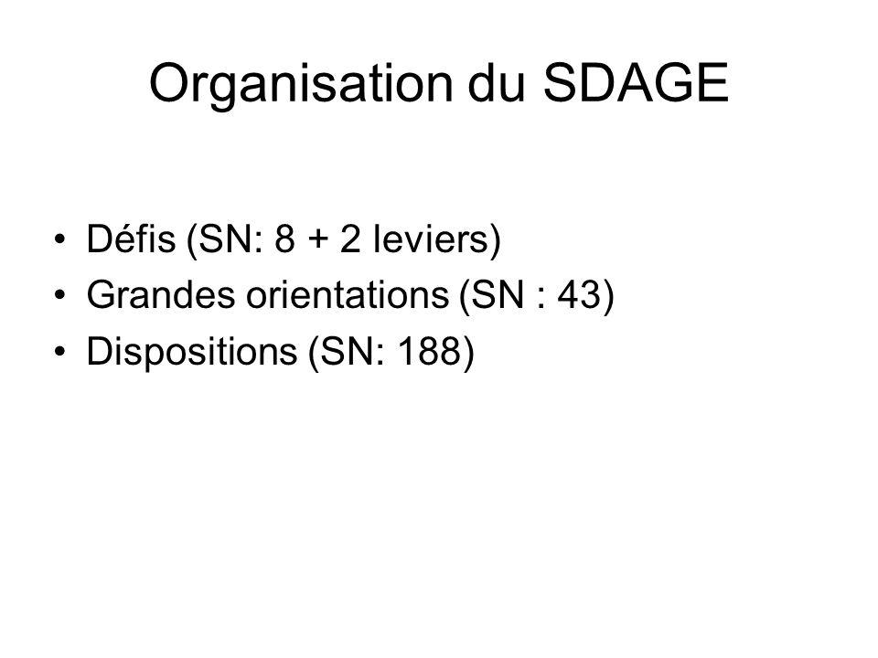 Organisation du SDAGE Défis (SN: 8 + 2 leviers)