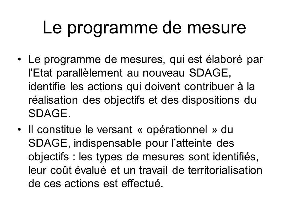 Le programme de mesure