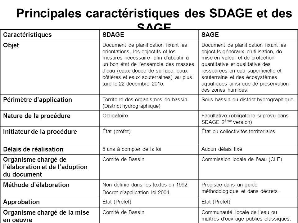 Principales caractéristiques des SDAGE et des SAGE