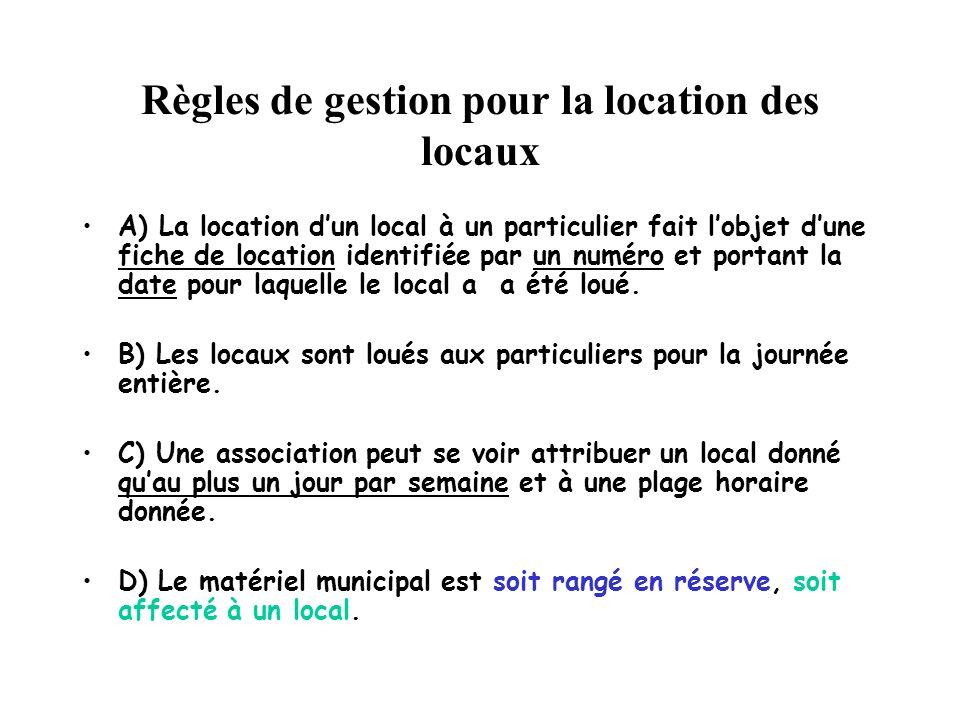 Règles de gestion pour la location des locaux