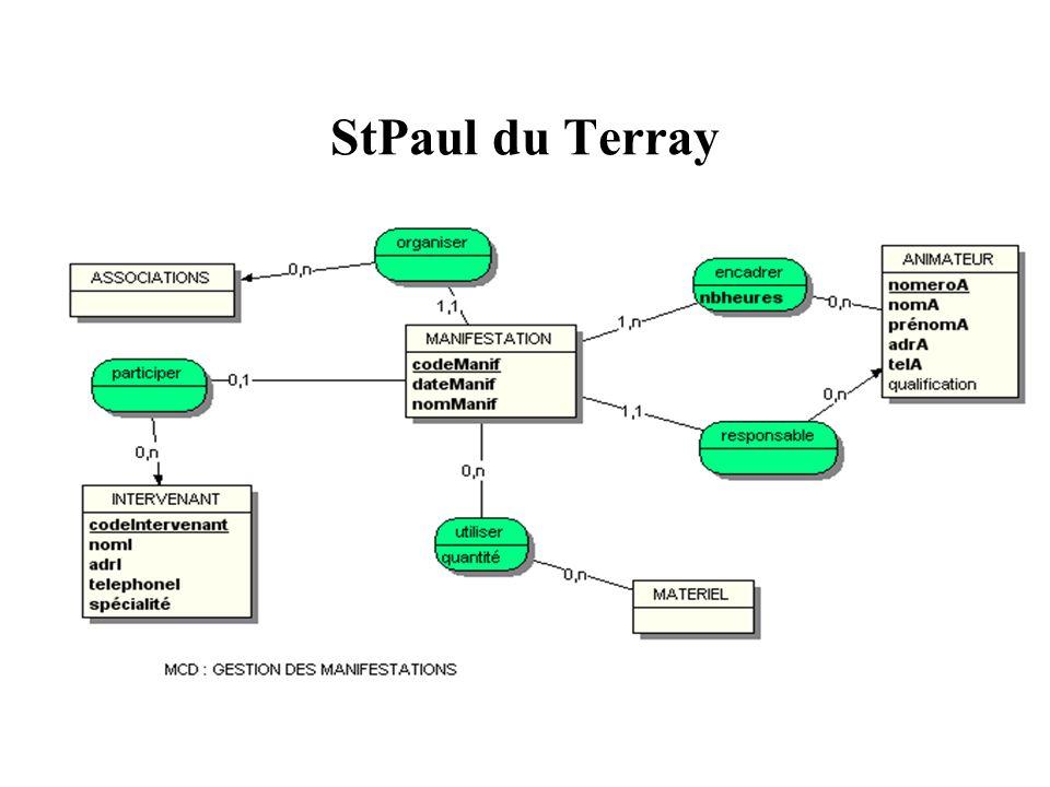 StPaul du Terray
