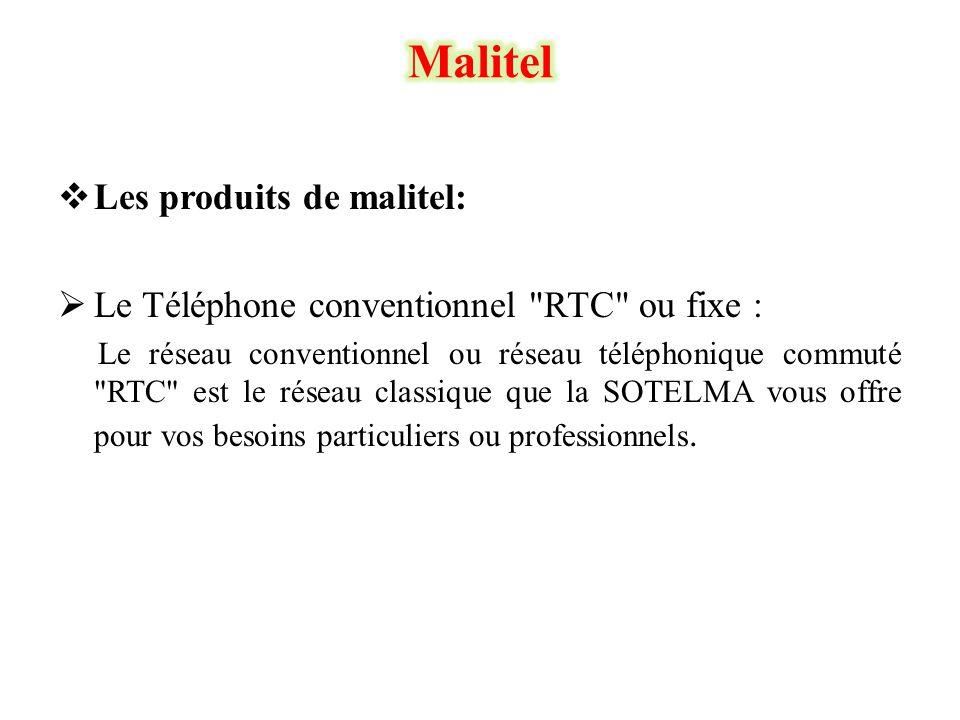 Malitel Les produits de malitel: