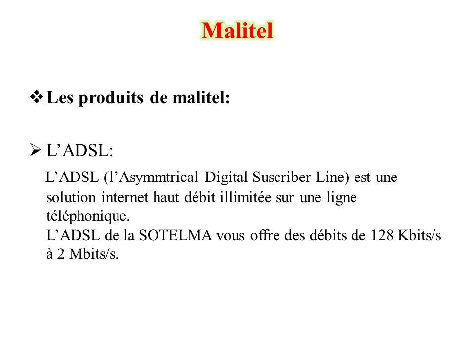 Malitel Les produits de malitel: L'ADSL:
