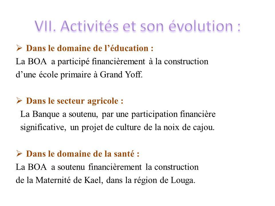 Activités et son évolution :