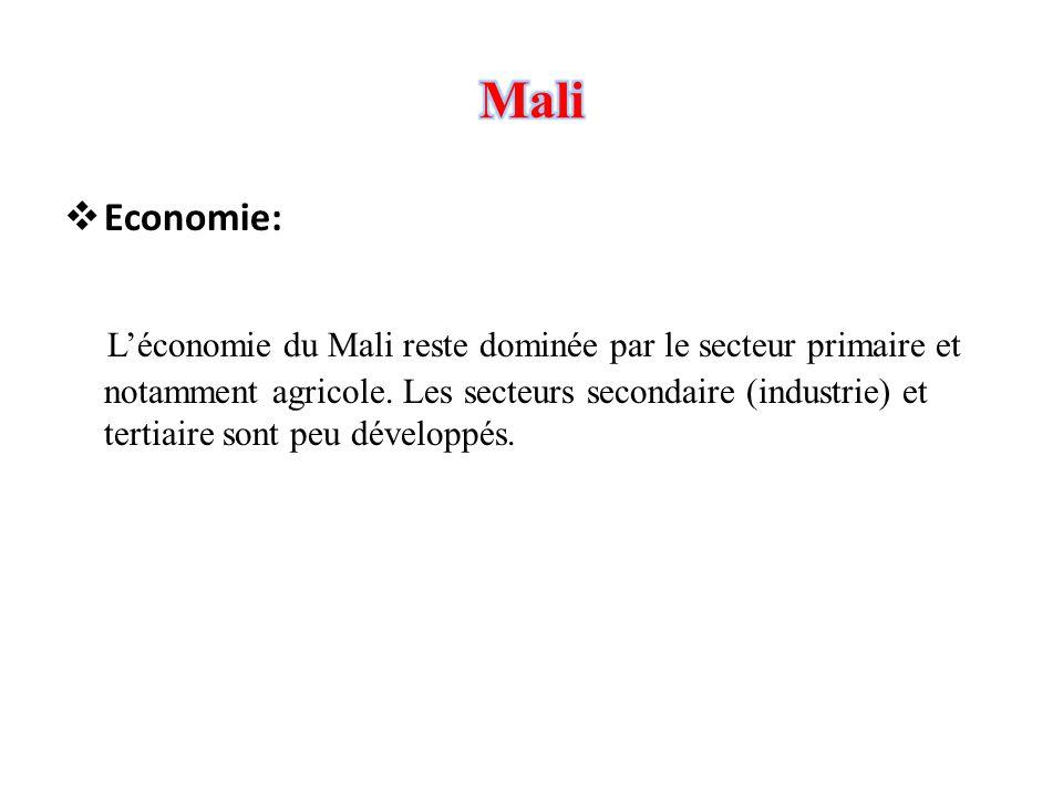 Mali Economie: