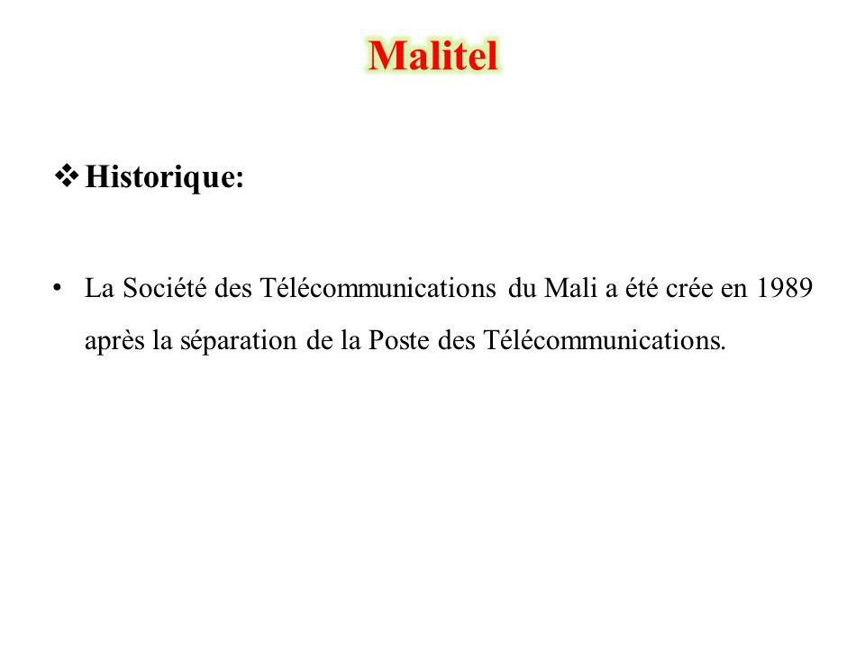 Malitel Historique: La Société des Télécommunications du Mali a été crée en 1989 après la séparation de la Poste des Télécommunications.