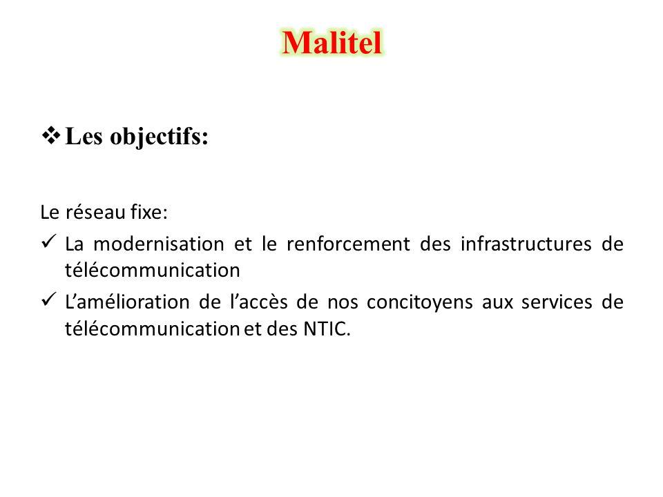 Malitel Les objectifs: Le réseau fixe: