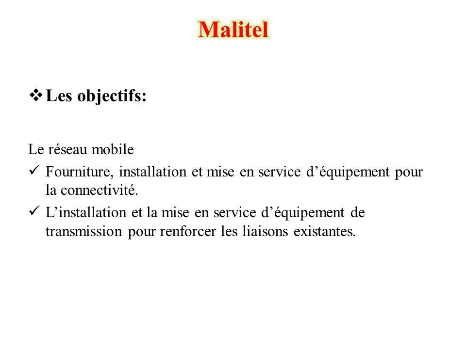 Malitel Les objectifs: Le réseau mobile