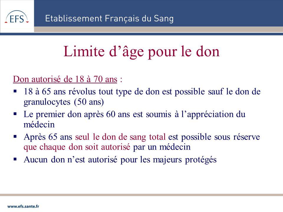 Limite d'âge pour le don