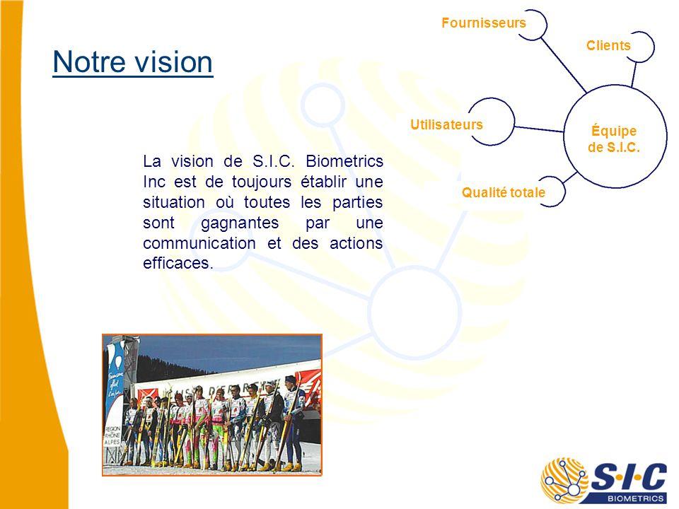 Fournisseurs Clients. Notre vision. Utilisateurs. Équipe. de S.I.C.