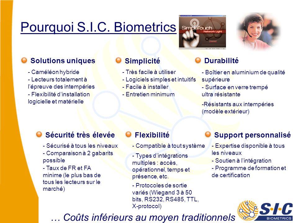 Pourquoi S.I.C. Biometrics