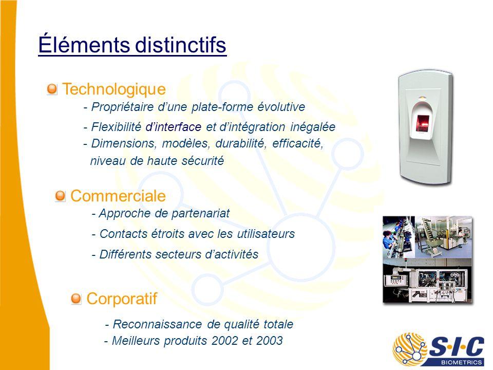 Éléments distinctifs Technologique Commerciale Corporatif