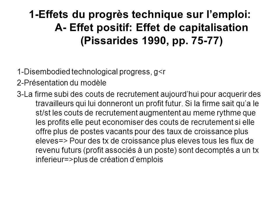 1-Effets du progrès technique sur l'emploi: A- Effet positif: Effet de capitalisation (Pissarides 1990, pp. 75-77)