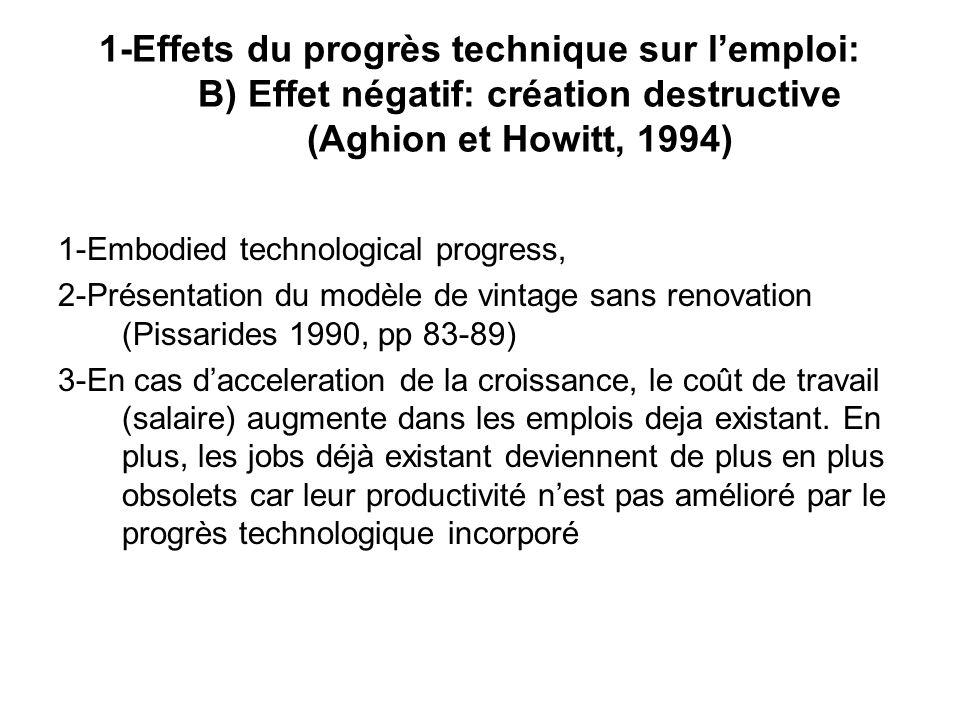1-Effets du progrès technique sur l'emploi: B) Effet négatif: création destructive (Aghion et Howitt, 1994)