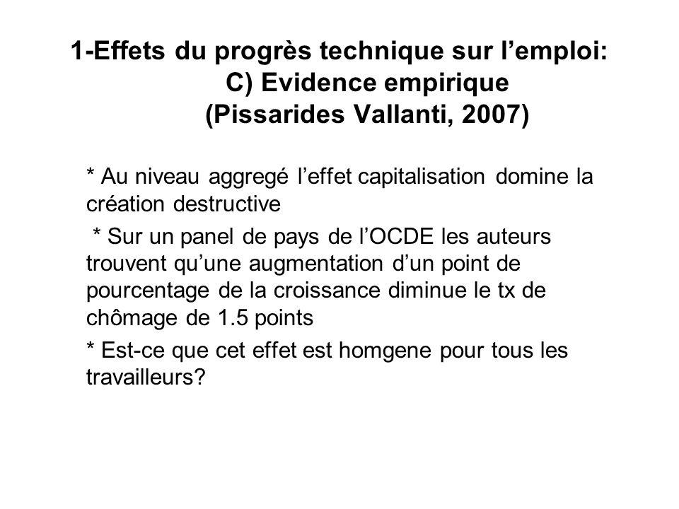 1-Effets du progrès technique sur l'emploi: C) Evidence empirique (Pissarides Vallanti, 2007)