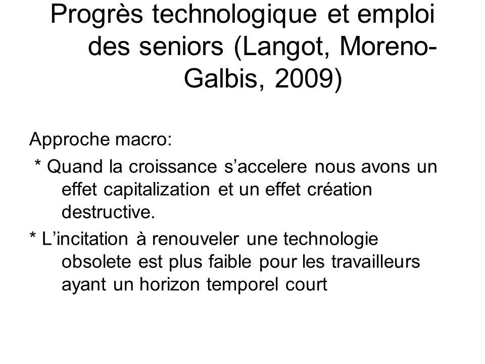 Progrès technologique et emploi des seniors (Langot, Moreno-Galbis, 2009)