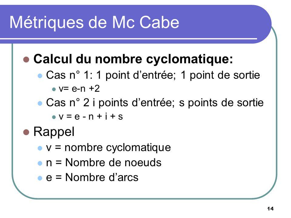 Métriques de Mc Cabe Calcul du nombre cyclomatique: Rappel