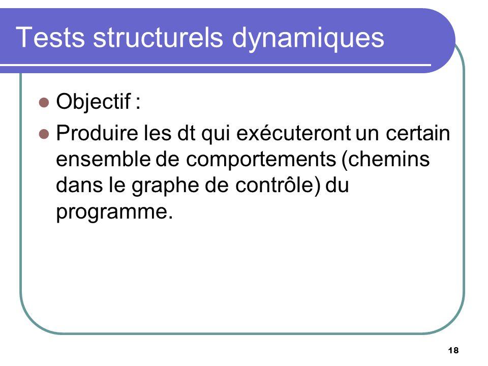Tests structurels dynamiques