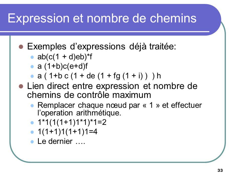 Expression et nombre de chemins