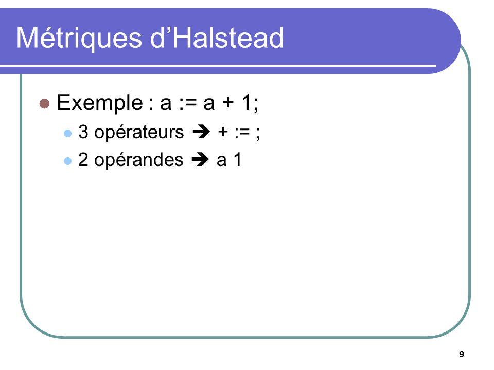 Métriques d'Halstead Exemple : a := a + 1; 3 opérateurs  + := ;