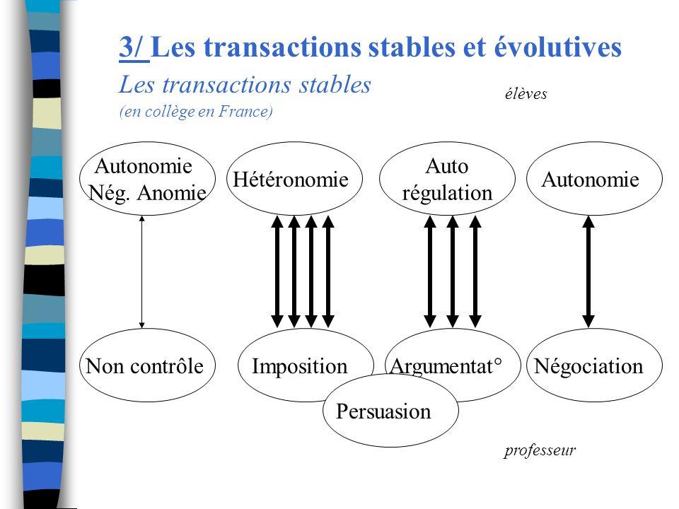 3/ Les transactions stables et évolutives
