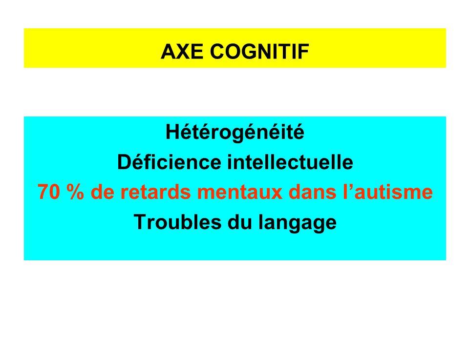 Déficience intellectuelle 70 % de retards mentaux dans l'autisme