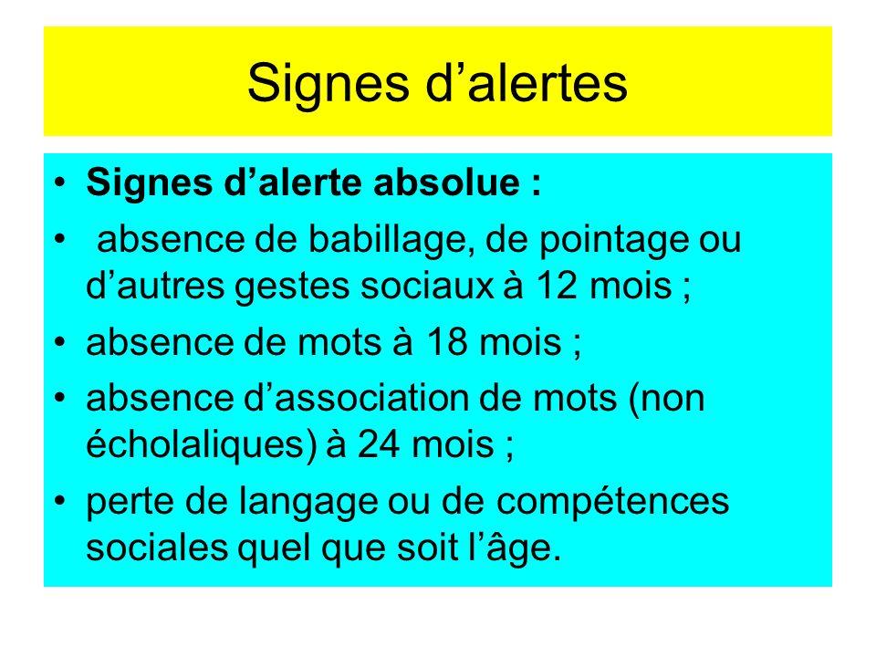 Signes d'alertes Signes d'alerte absolue :