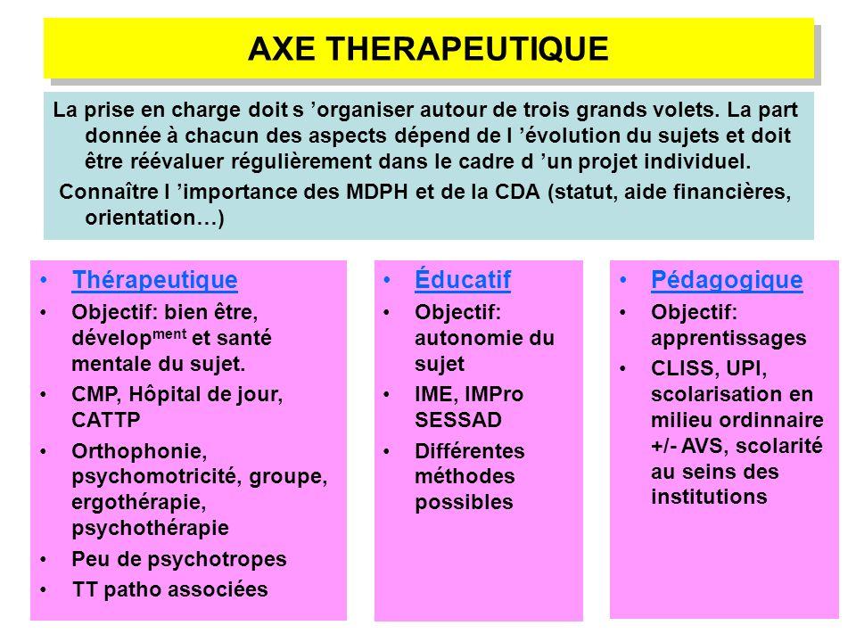 AXE THERAPEUTIQUE Thérapeutique Éducatif Pédagogique