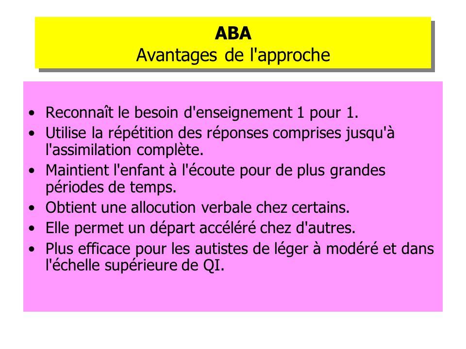 ABA Avantages de l approche