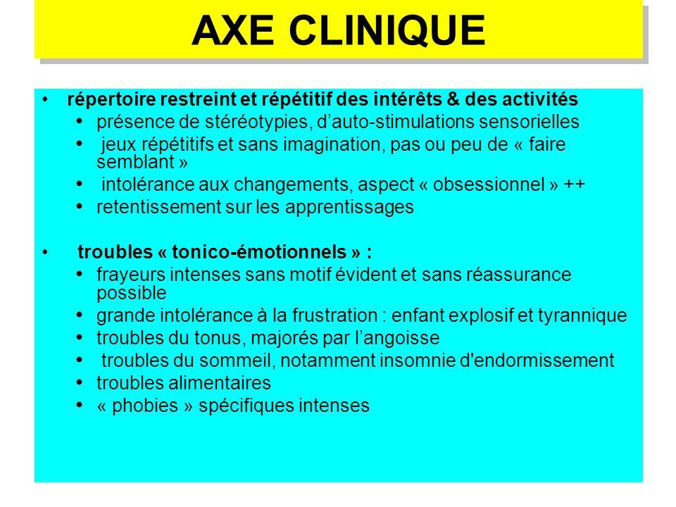 AXE CLINIQUE répertoire restreint et répétitif des intérêts & des activités présence de stéréotypies, d'auto-stimulations sensorielles.