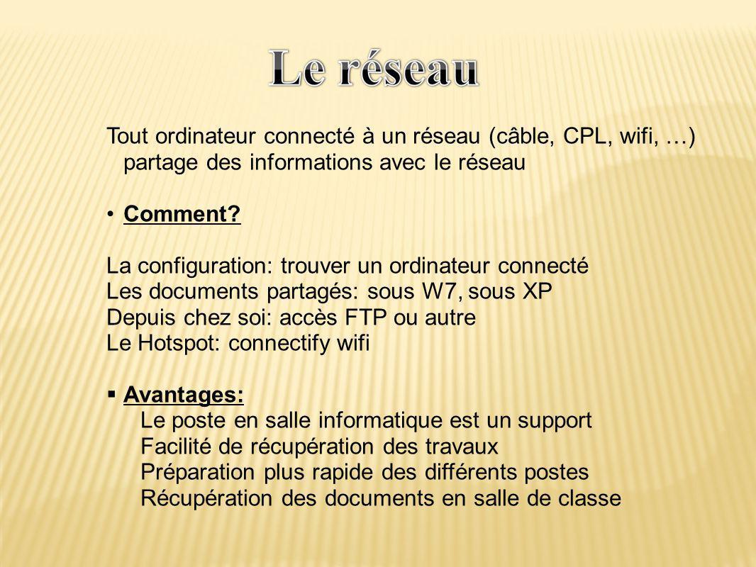 La configuration: trouver un ordinateur connecté