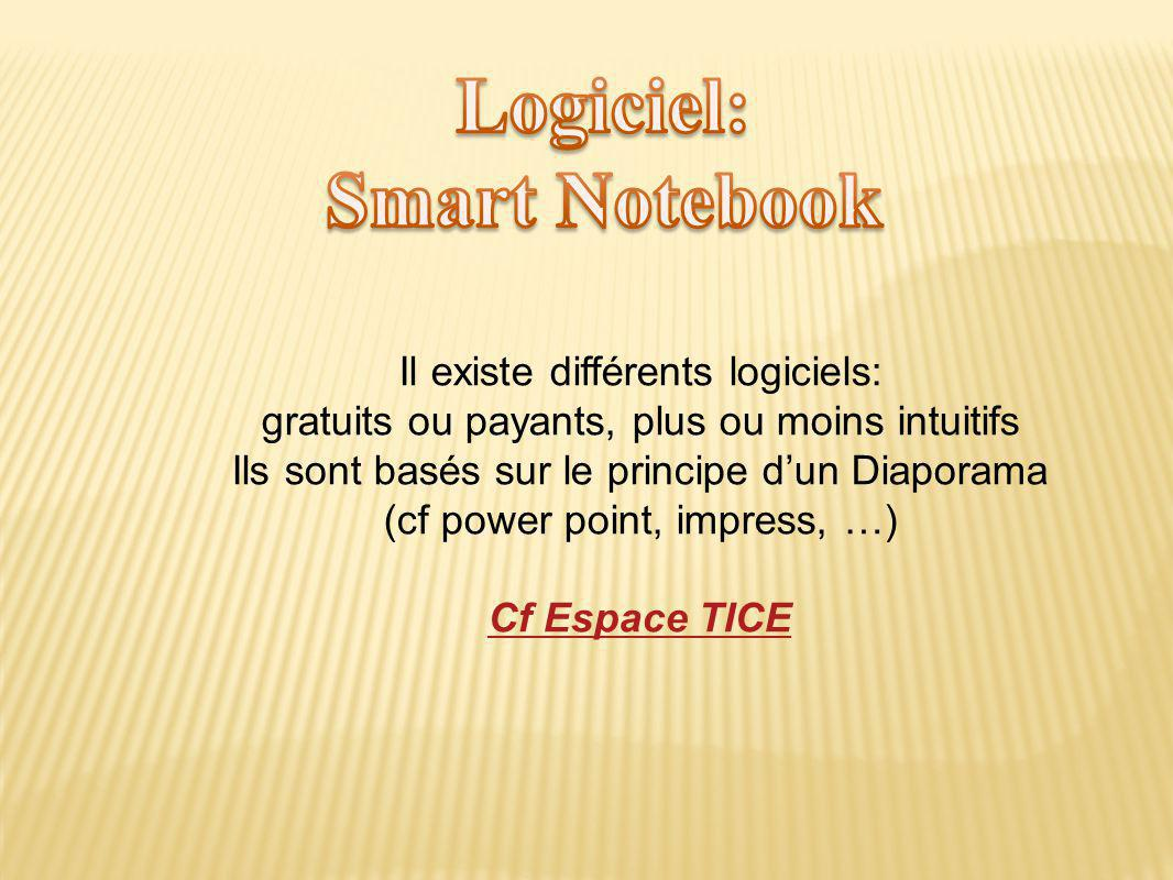 Logiciel: Smart Notebook