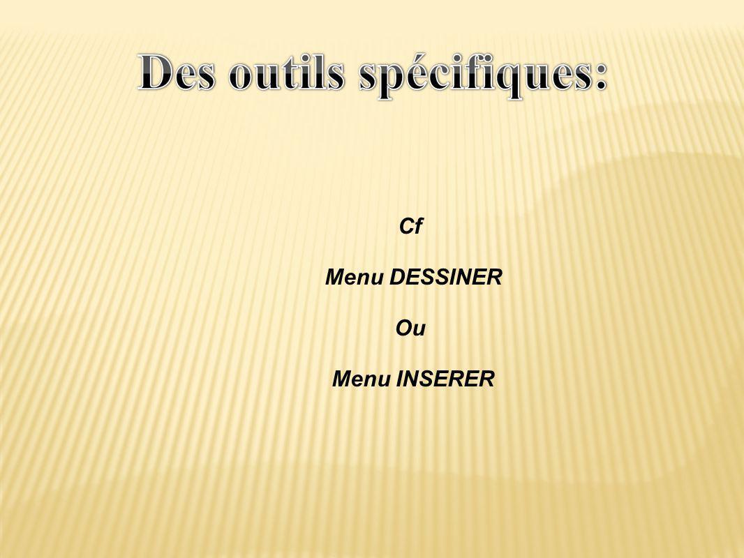 Cf Menu DESSINER Ou Menu INSERER