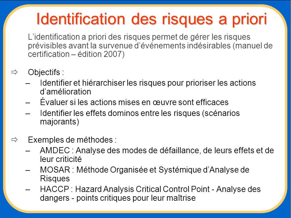 Identification des risques a priori