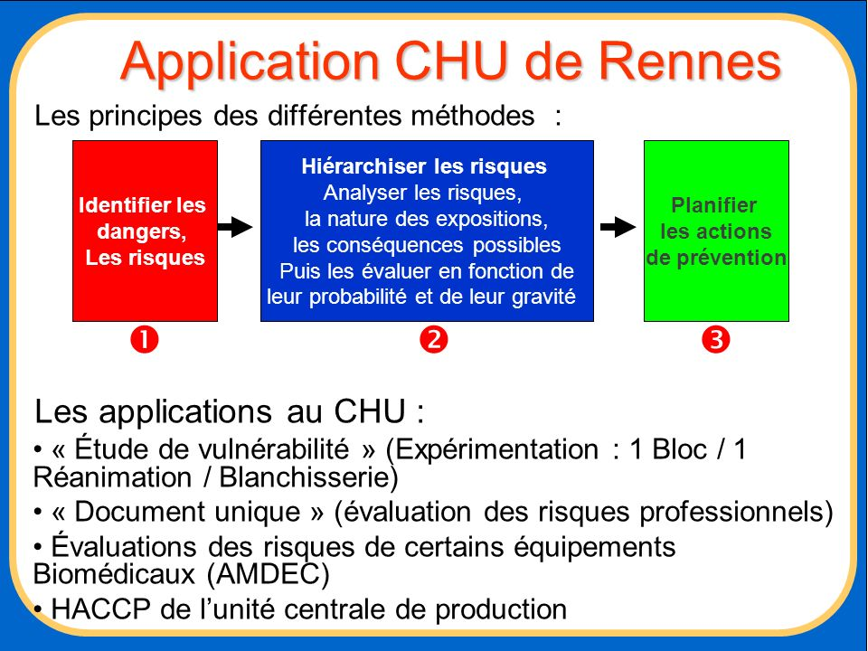 Application CHU de Rennes