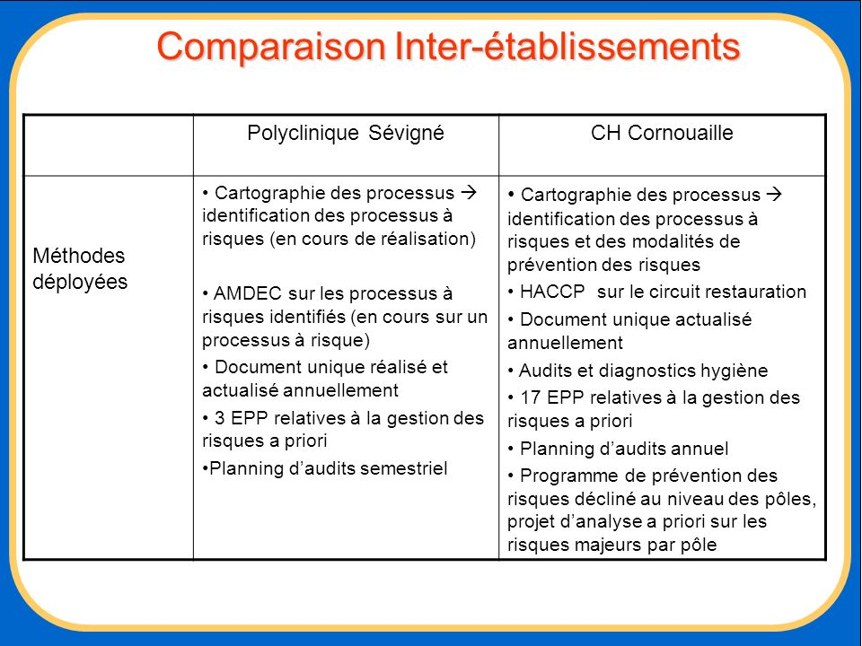 Comparaison Inter-établissements